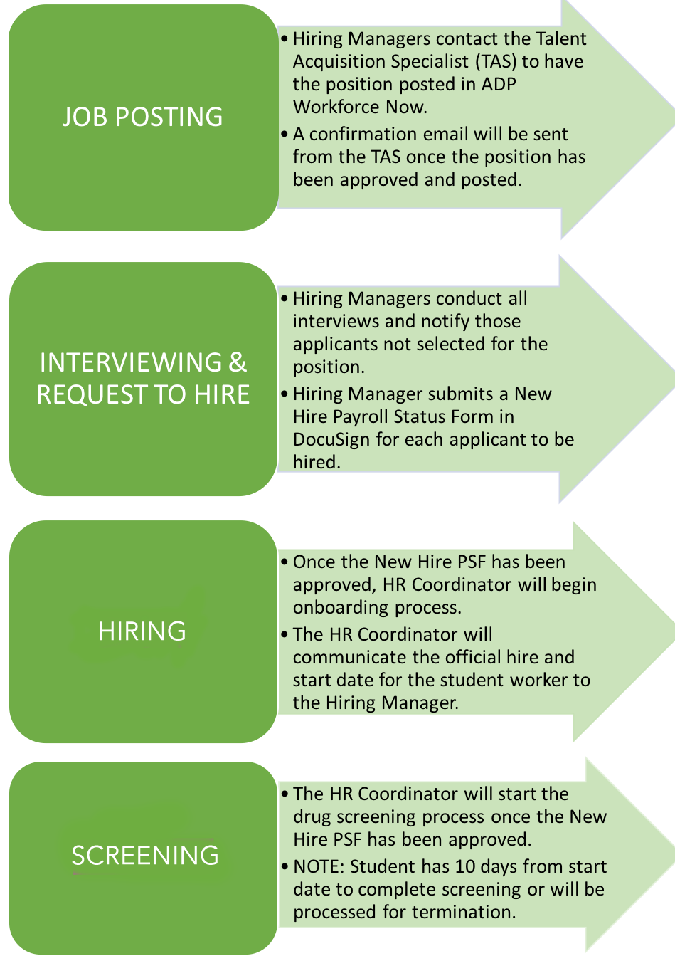 Supervisor Hiring And Management Guide For Student Workers Life
